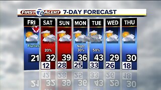 Cold temperatures in metro Detroit Friday before a warm-up this weekend