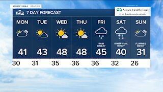 Cloudy with a chance of flurries Sunday night