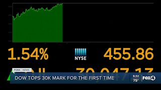 Dow hits record high
