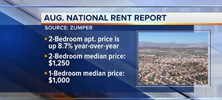 August National Rent Report