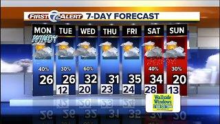 Metro Detroit Forecast: Still windy Monday