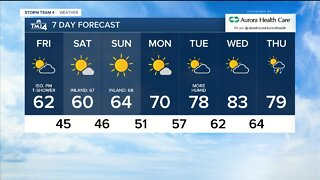 Cooler temperatures arrive for the weekend