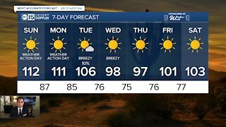FORECAST: Excessive Heat Warning this Labor Day weekend!
