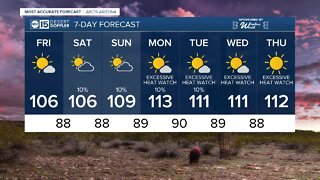 Cooler today, storm chances return over the weekend
