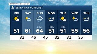 Your Friday afternoon forecast