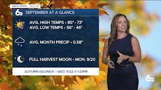 Rachel Garceau's Idaho News 6 forecast 9/1/21