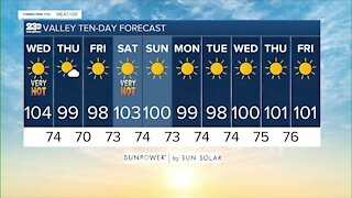 23ABC Weather for Wednesday, August 4, 2021