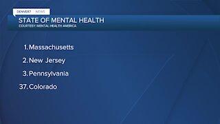 Colorado ranks 37th in new mental health report