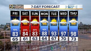 FORECAST UPDATE: Cool, rain chances through Mother's Day