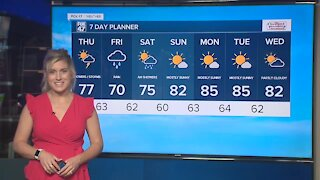 Today's Forecast: Mostly cloudy with scattered showers and storms possible