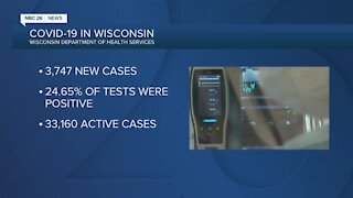 New record set for COVID-19 in Wisconsin