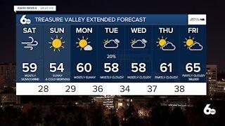Scott Dorval's Idaho News 6 Forecast - Friday 4/9/21