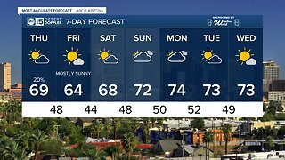 Rain returns to Arizona