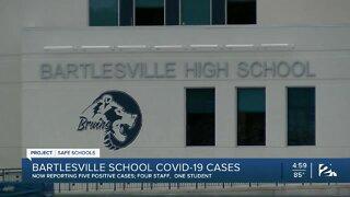 Bartlesville School COVID-19 cases