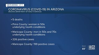 5 people have died from coronavirus in Arizona