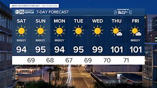 MOST ACCURATE FORECAST: Temperatures dropping in time for Mother's Day