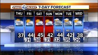 Warmer temperatures coming for metro Detroit