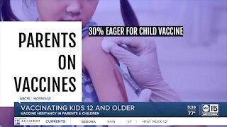 Vaccine hesitancy in parents and children