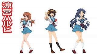 Haruhi Suzumiya | Characters Height Comparison