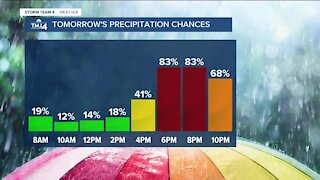 Spotty showers move in Tuesday morning