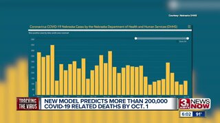 Model Predicts More Than 200,000 COVID-19-Related Deaths by October