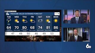 Scott Dorval's Idaho News 6 Forecast - Monday 5/24/21