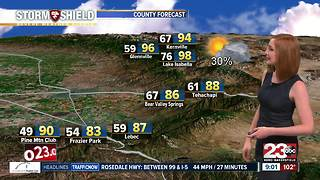 Storm chances for Kern County Sunday