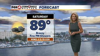 Great weather weekend coming up... make your plans now!