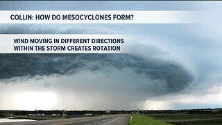 Kevin's Classroom: How do mesocyclones form?