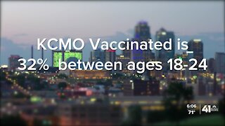 Data shows low vaccination rates for younger population in Kansas City-area