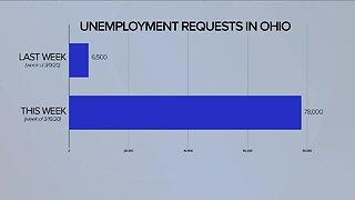 Unemployment help during coronavirus pandemic