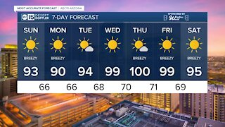FORECAST: Hot & breezy to start the weekend