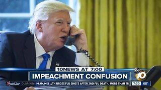 Failed impeachment would give Trump an extra term?