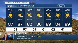Warming up across Arizona