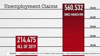 Thousands of jobless claims filed in Maryland