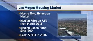 Report: Vegas home prices up to $300K, selling at slower pace
