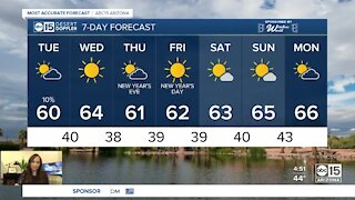 FORECAST: Rain chances are clearing up with a high of 60 degrees