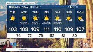 Dangerous heat ahead