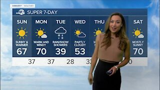 Sunday's forecast 3/28