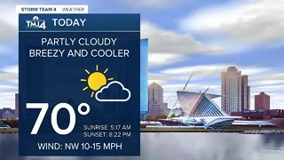 Breezy and cooler Friday
