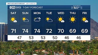 Gorgeous weekend ahead with temps in the 70's!
