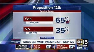 Ballot breakdown: Arizona propositions 125 and 126