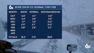 Scott Dorval's Idaho News 6 Forecast - Monday 2/15/21