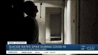 Suicide rates climb through COVID-19 pandemic