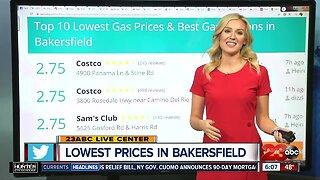 Gas prices falling