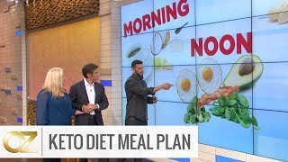 A Sample Ketogenic Diet Meal Plan For Weight Loss