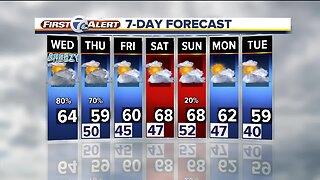 Warm weekend ahead after a rainy Wednesday