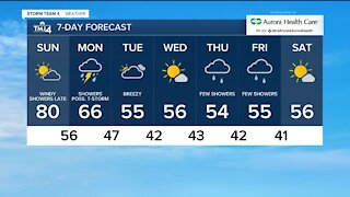 Warm and windy weather continues Sunday