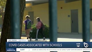 COVID-19 cases associated with San Diego schools