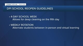 Wisconsin Department of Public Instruction releases guidelines for reopening schools in the fall